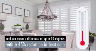 How Honolulu Shutters Keep Your Home Cool